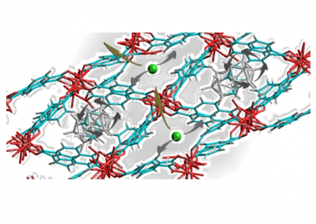 Multifunkční hybridní mřížkové materiály pro aplikace v Li-iontových bateriích