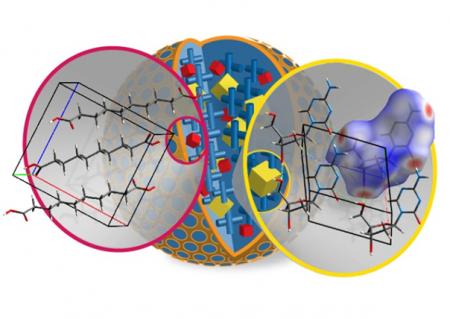Struktura mikročásticového dopravníkového systému decitabinu