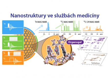 Hybridní anorganicko-organické nanomateriály