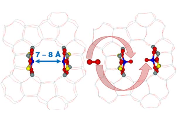 Materiály pro aktivaci kyslíku a oxidaci metanu na metanol
