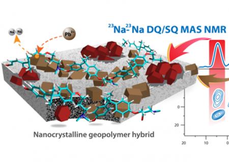 Nové materiály na bázi geopolymerů