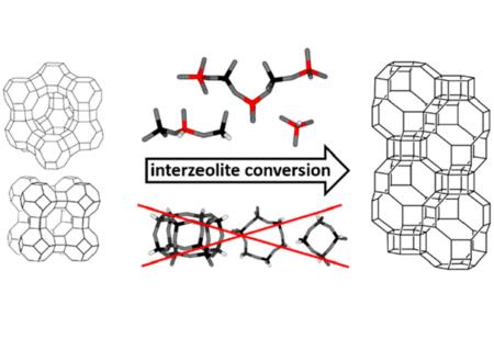Objasnění mechanizmu syntézy katalyzátoru SSZ-13 pro odstraňování emisí oxidů dusíku