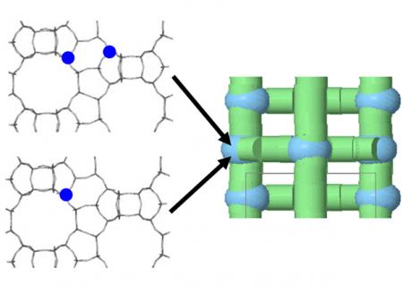 Aktivnější katalyzátory pro přeměny uhlovodíků
