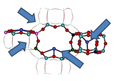 Popis katalytických center v nových materiálech pro odstraňování oxidů dusíku z dieselových výfukových plynů
