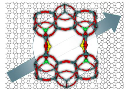 Nový katalyzátor pro oxidaci metanu na kapalné produkty